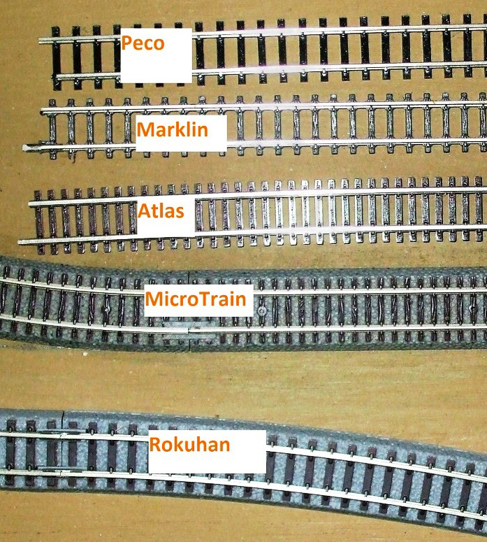Z track tie spacing